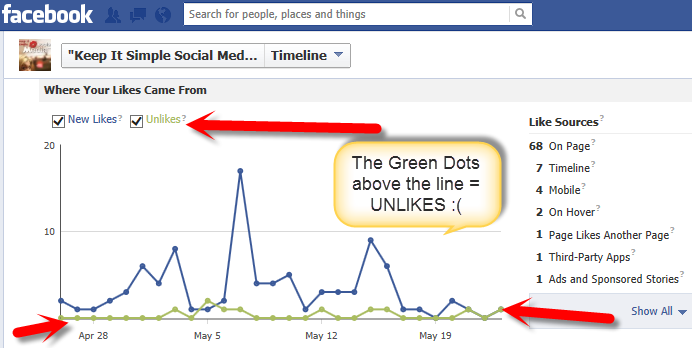 Facebook UNLIKES Pages